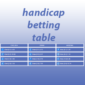 What are handicap bets?